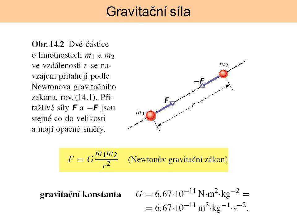 Rozpínání vesmíru typická galaxie M r m galaxie se nemůže vzdálit do nekonečna galaxie se může vzdálit do nekonečna a má právě únikovou rychlost galaxie může se vzdálit do nekonečna (kinetická energie v nekonečnu je rovna E ) úniková rychlost:
