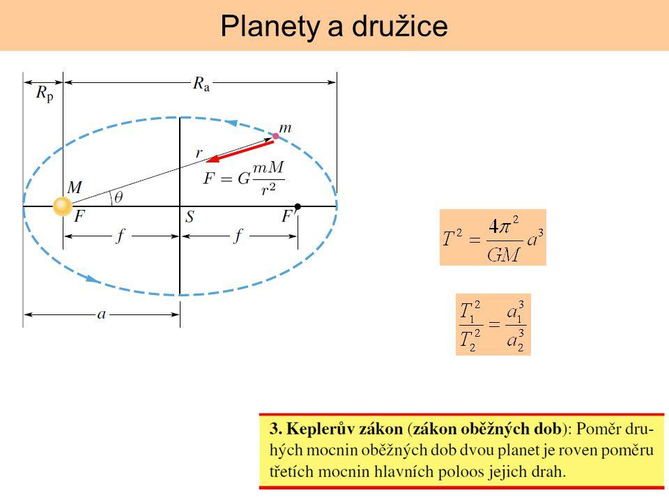 Planety a družice