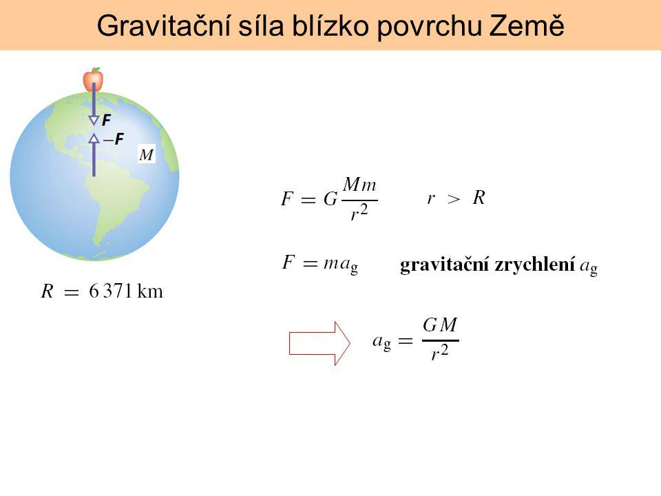 Gravitační síla blízko povrchu Země