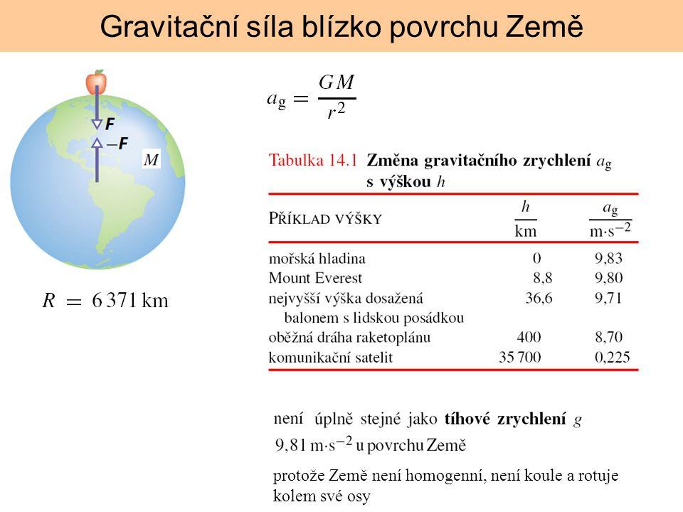 protože Země není homogenní, není koule a rotuje kolem své osy