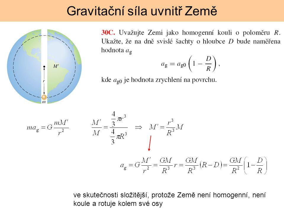 ve skutečnosti složitější, protože Země není homogenní, není koule a rotuje kolem své osy Gravitační síla uvnitř Země
