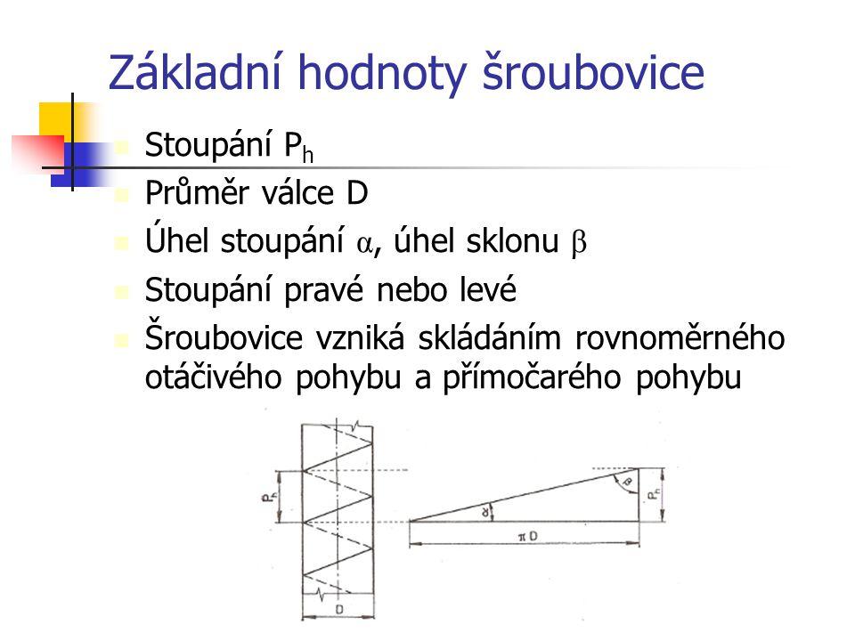 Základní hodnoty šroubovice Stoupání P h Průměr válce D Úhel stoupání α, úhel sklonu β Stoupání pravé nebo levé Šroubovice vzniká skládáním rovnoměrné