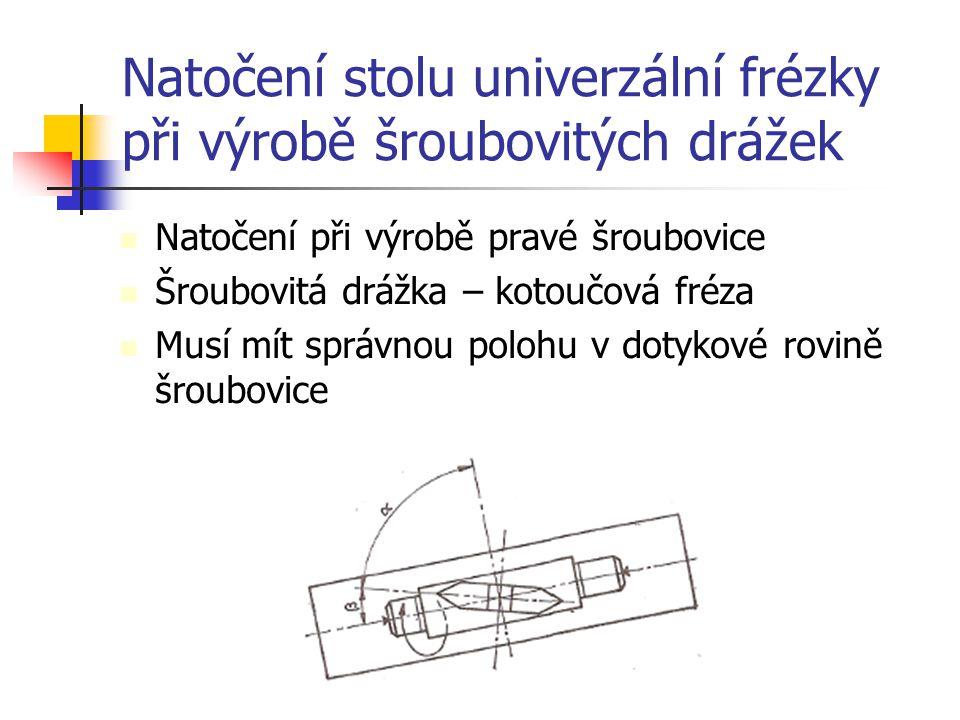 Natočení stolu univerzální frézky při výrobě šroubovitých drážek Natočení při výrobě levé šroubovice Velikost úhlu natočení D je roztečný průměr šroubovice (mm) P h je stoupání vyráběné šroubovice (mm) β je úhel sklonu šroubovice (°)