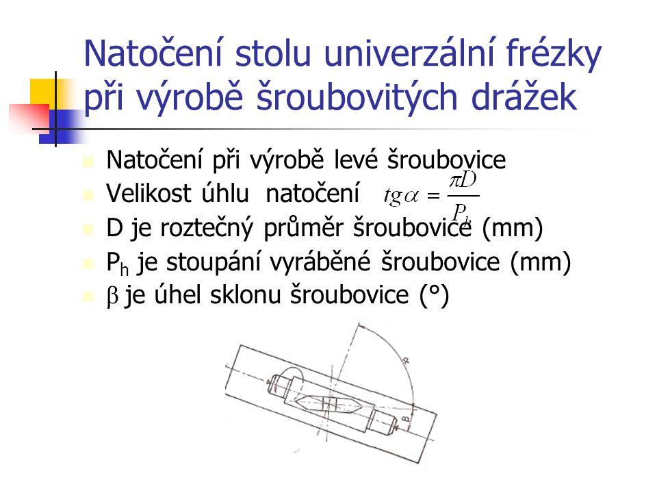 Natočení stolu univerzální frézky při výrobě šroubovitých drážek Natočení při výrobě levé šroubovice Velikost úhlu natočení D je roztečný průměr šroub