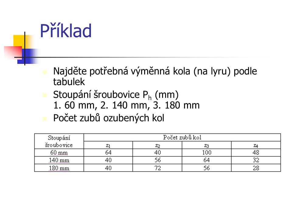 Příklad Najděte potřebná výměnná kola (na lyru) podle tabulek Stoupání šroubovice P h (mm) 1. 60 mm, 2. 140 mm, 3. 180 mm Počet zubů ozubených kol