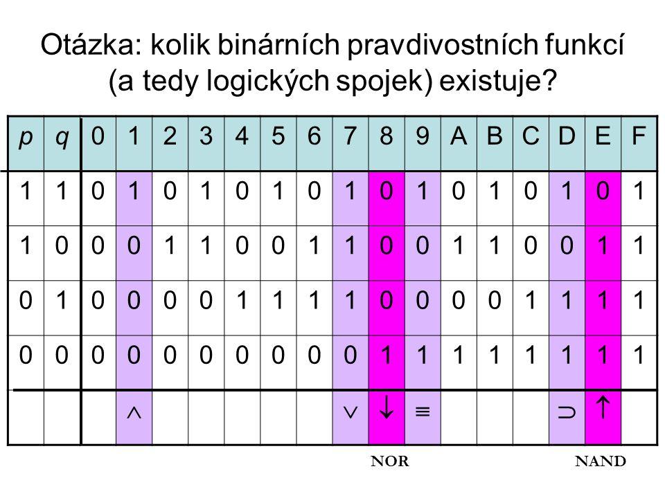 Otázka: kolik binárních pravdivostních funkcí (a tedy logických spojek) existuje? pq0123456789ABCDEF 110101010101010101 100011001100110011 01000011110