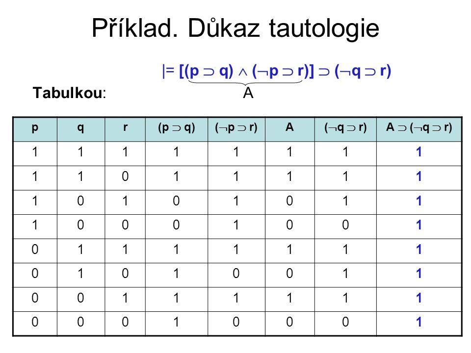 Příklad. Důkaz tautologie |= [(p  q)  (  p  r)]  (  q  r) Tabulkou: A pqr (p  q)(  p  r) A (  q  r)A  (  q  r) 11111111 11011111 101010