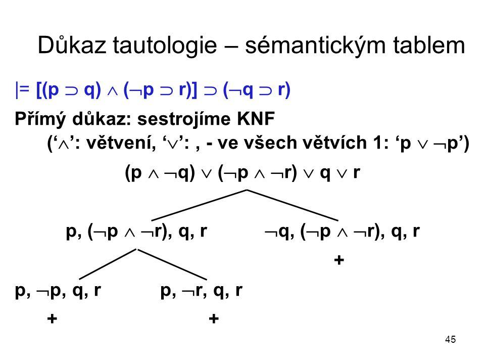 45 Důkaz tautologie – sémantickým tablem |= [(p  q)  (  p  r)]  (  q  r) Přímý důkaz: sestrojíme KNF ('  ': větvení, '  ':, - ve všech větvíc