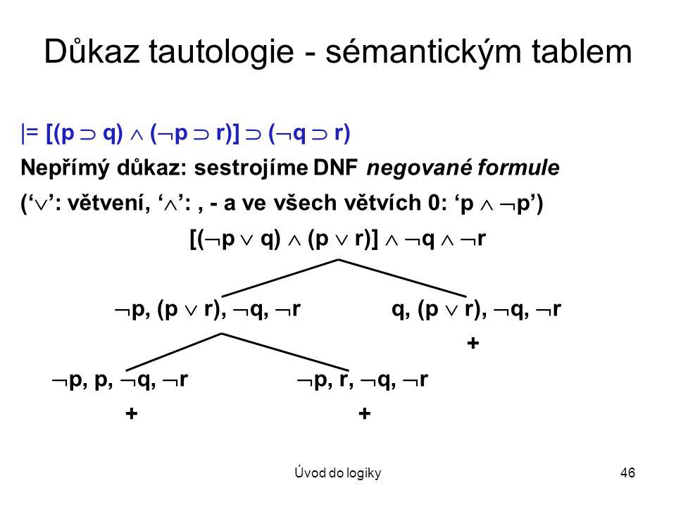 Úvod do logiky46 Důkaz tautologie - sémantickým tablem |= [(p  q)  (  p  r)]  (  q  r) Nepřímý důkaz: sestrojíme DNF negované formule ('  ': v