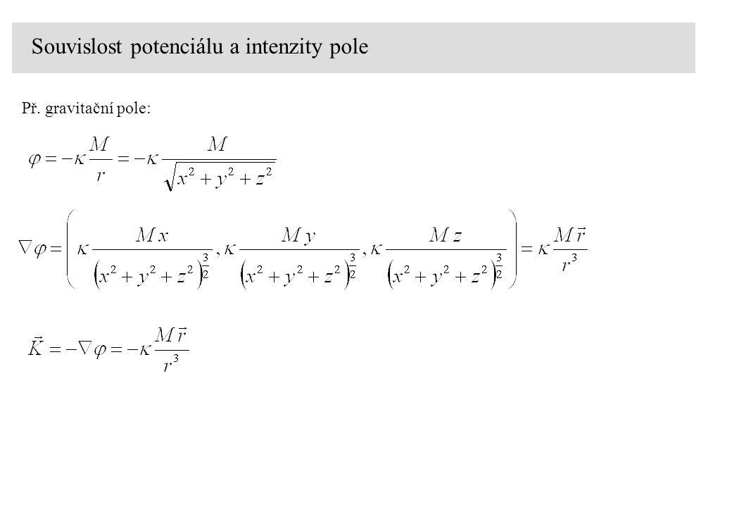 Souvislost potenciálu a intenzity pole Př. gravitační pole: