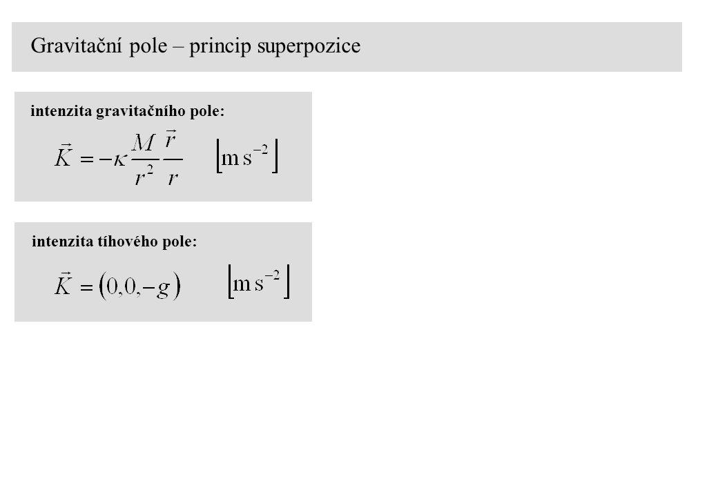 Gravitační pole – princip superpozice intenzita tíhového pole: intenzita gravitačního pole: