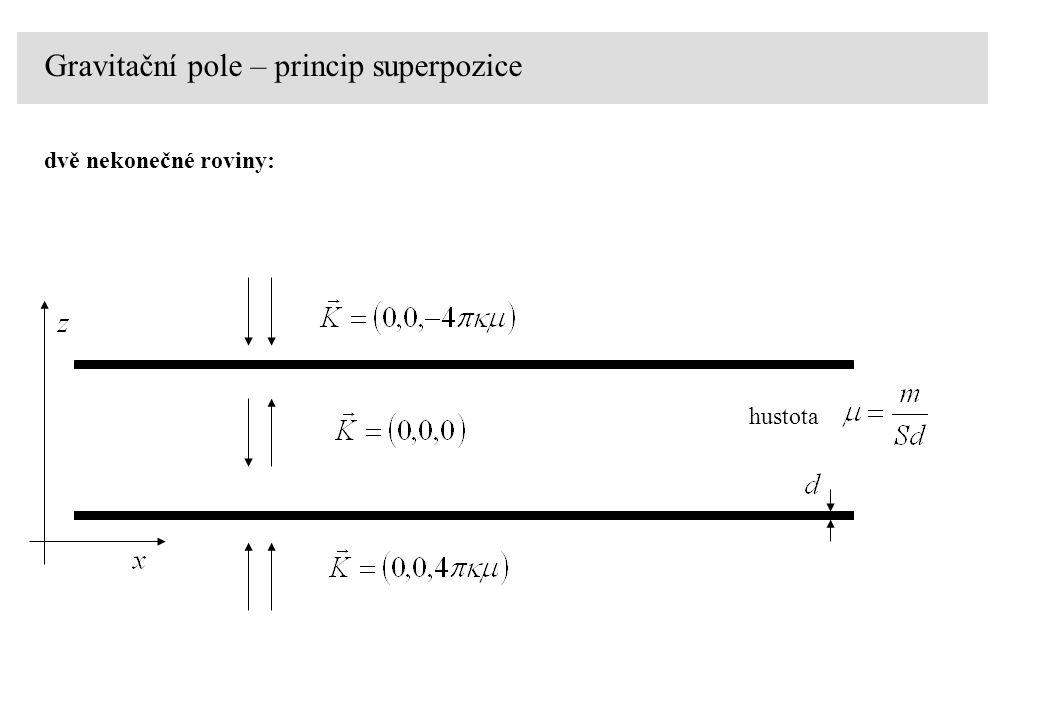 Gravitační pole – princip superpozice hustota dvě nekonečné roviny: