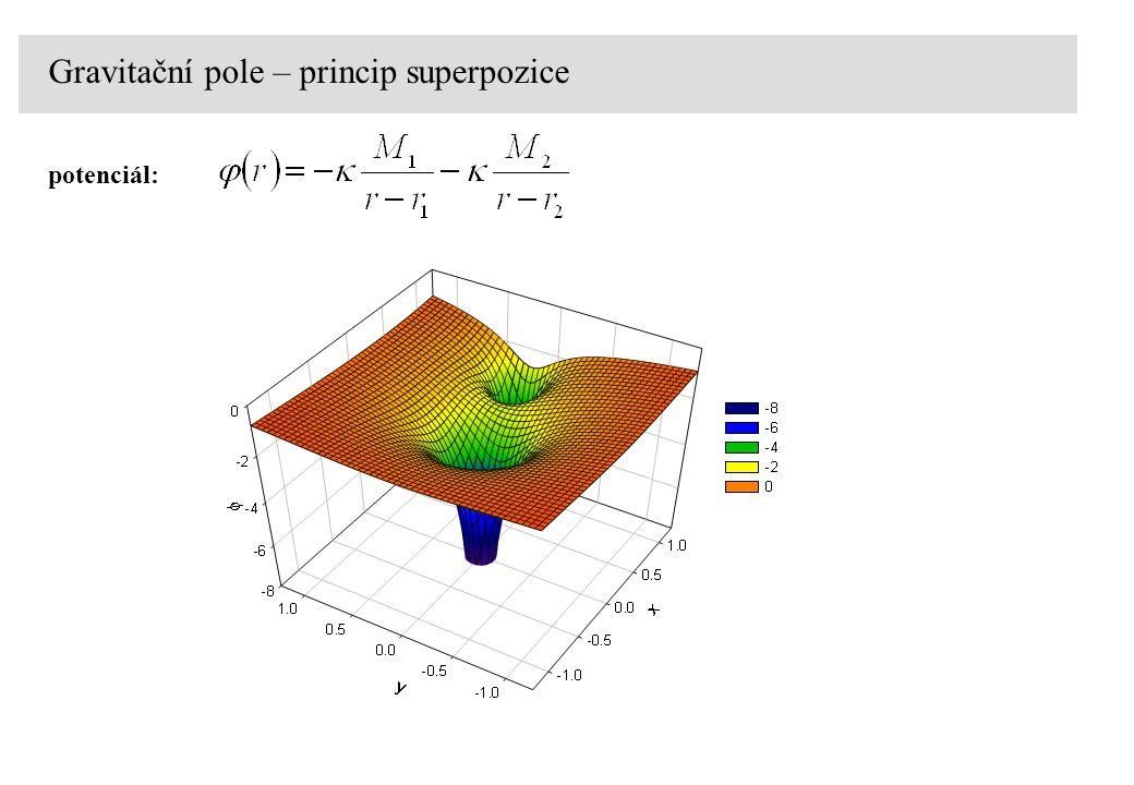 Gravitační pole – princip superpozice potenciál: