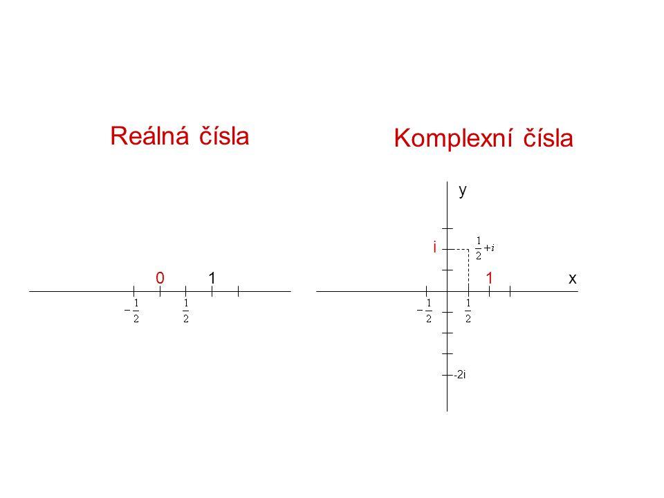 Reálná čísla Komplexní čísla 01x y -2i 1 i