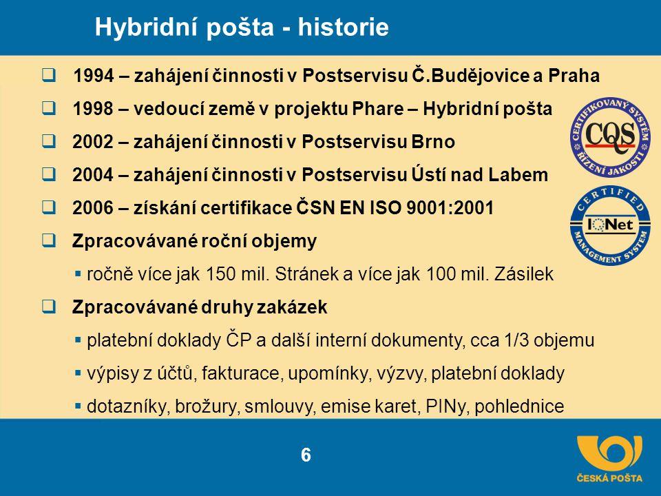 Hybridní pošta - historie 6  1994 – zahájení činnosti v Postservisu Č.Budějovice a Praha  1998 – vedoucí země v projektu Phare – Hybridní pošta  2002 – zahájení činnosti v Postservisu Brno  2004 – zahájení činnosti v Postservisu Ústí nad Labem  2006 – získání certifikace ČSN EN ISO 9001:2001  Zpracovávané roční objemy  ročně více jak 150 mil.