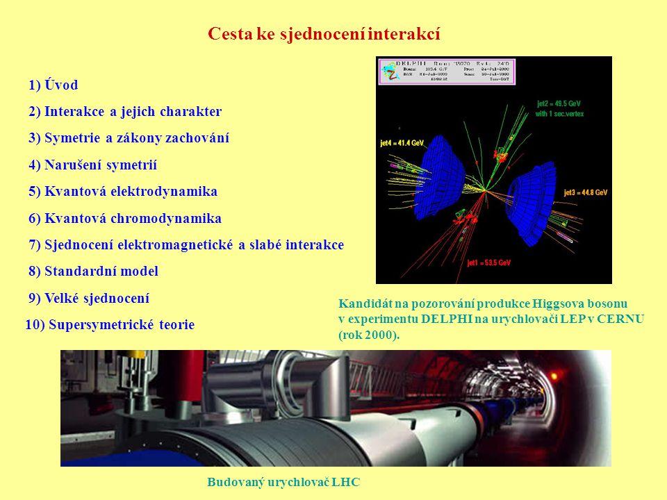 Cesta ke sjednocení interakcí 1) Úvod 2) Interakce a jejich charakter 3) Symetrie a zákony zachování 4) Narušení symetrií 5) Kvantová elektrodynamika 6) Kvantová chromodynamika 7) Sjednocení elektromagnetické a slabé interakce 8) Standardní model 9) Velké sjednocení 10) Supersymetrické teorie Kandidát na pozorování produkce Higgsova bosonu v experimentu DELPHI na urychlovači LEP v CERNU (rok 2000).