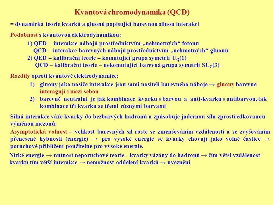 """Kvantová chromodynamika (QCD) = dynamická teorie kvarků a gluonů popisující barevnou silnou interakci Podobnost s kvantovou elektrodynamikou: 1) QED - interakce nábojů prostřednictvím """"nehmotných fotonů QCD – interakce barevných nábojů prostřednictvím """"nehmotných gluonů 2) QED – kalibrační teorie – komutující grupa symetrií U Q (1) QCD – kalibrační teorie – nekomutující barevná grupa symetrií SU C (3) Rozdíly oproti kvantové elektrodynamice: 1)gluony jako nosiče interakce jsou sami nositeli barevného náboje → gluony barevně interagují i mezi sebou 2)barevně neutrální je jak kombinace kvarku s barvou a anti-kvarku s antibarvou, tak kombinace tří kvarku se třemi různými barvami Silná interakce váže kvarky do bezbarvých hadronů a způsobuje jadernou sílu zprostředkovanou výměnou mezonů."""