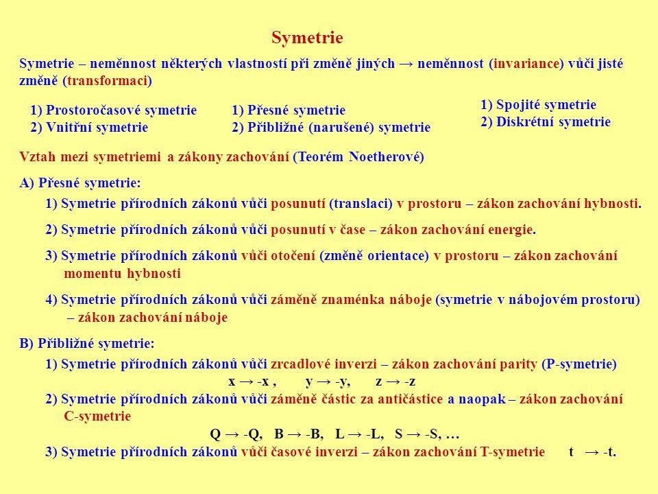 Symetrie Symetrie – neměnnost některých vlastností při změně jiných → neměnnost (invariance) vůči jisté změně (transformaci) 1) Prostoročasové symetrie 2) Vnitřní symetrie 1) Přesné symetrie 2) Přibližné (narušené) symetrie 1) Spojité symetrie 2) Diskrétní symetrie Vztah mezi symetriemi a zákony zachování (Teorém Noetherové) A) Přesné symetrie: 1) Symetrie přírodních zákonů vůči posunutí (translaci) v prostoru – zákon zachování hybnosti.