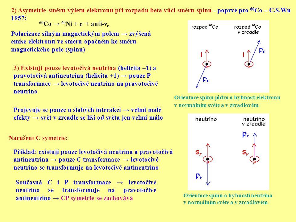 2) Asymetrie směru výletu elektronů při rozpadu beta vůči směru spinu - poprvé pro 60 Co – C.S.Wu 1957: 60 Co → 60 Ni + e - + anti-ν e Polarizace silným magnetickým polem → zvýšená emise elektronů ve směru opačném ke směru magnetického pole (spinu) 3) Existují pouze levotočivá neutrina (helicita –1) a pravotočivá antineutrina (helicita +1) → pouze P transformace → levotočivé neutrino na pravotočivé neutrino Projevuje se pouze u slabých interakcí → velmi malé efekty → svět v zrcadle se liší od světa jen velmi málo Narušení C symetrie: Příklad: existují pouze levotočivá neutrina a pravotočivá antineutrina → pouze C transformace → levotočivé neutrino se transformuje na levotočivé antineutrino Současná C i P transformace → levotočivé neutrino se transformuje na pravotočivé antineutrino → CP symetrie se zachovává Orientace spinu jádra a hybnosti elektronu v normálním světe a v zrcadlovém Orientace spinu a hybnosti neutrina v normálním světe a v zrcadlovém