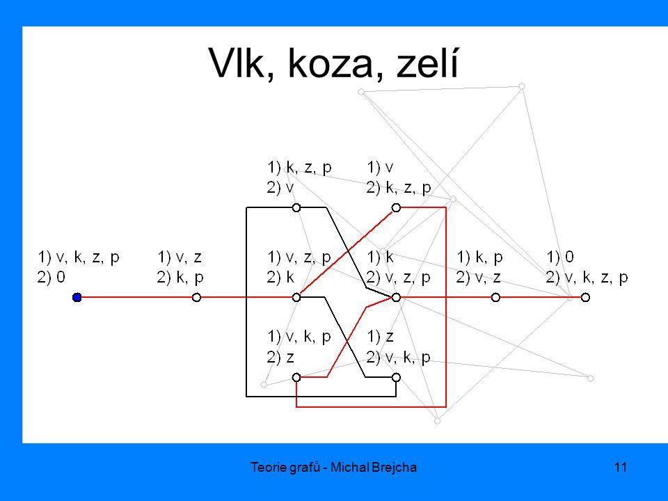 Teorie grafů - Michal Brejcha11 Vlk, koza, zelí