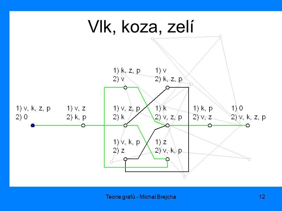Teorie grafů - Michal Brejcha12 Vlk, koza, zelí