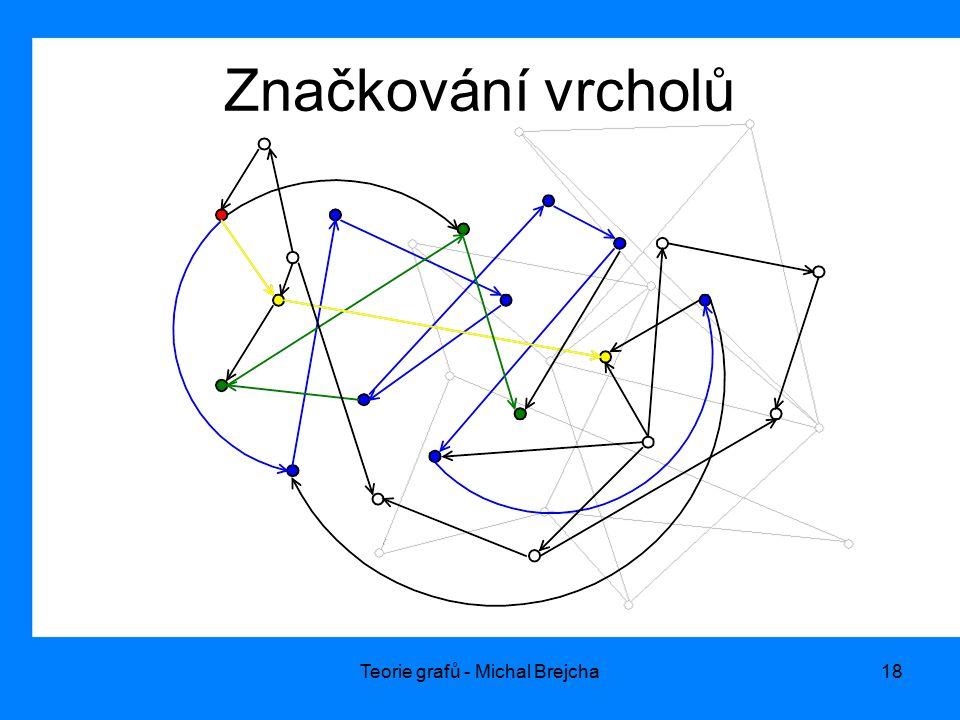 Teorie grafů - Michal Brejcha18 Značkování vrcholů