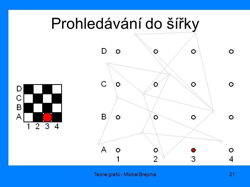 Teorie grafů - Michal Brejcha21 Prohledávání do šířky