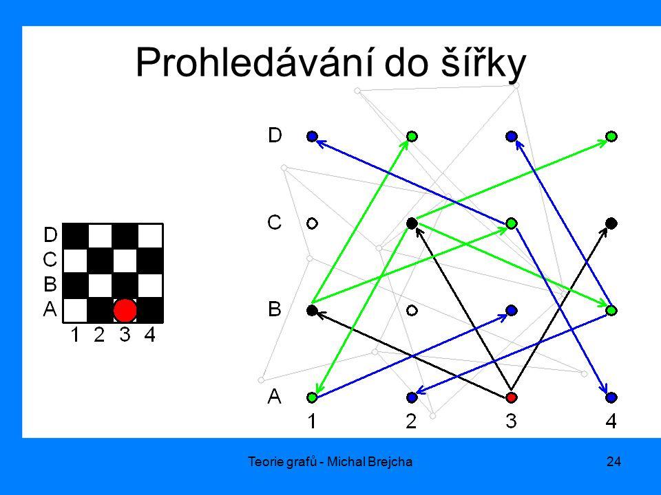 Teorie grafů - Michal Brejcha24 Prohledávání do šířky