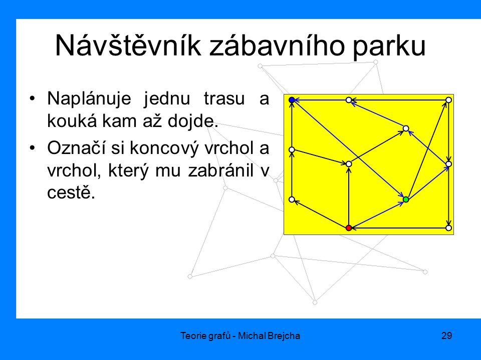 Teorie grafů - Michal Brejcha29 Návštěvník zábavního parku Naplánuje jednu trasu a kouká kam až dojde. Označí si koncový vrchol a vrchol, který mu zab