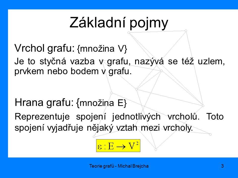 Teorie grafů - Michal Brejcha3 Základní pojmy Vrchol grafu: {množina V} Je to styčná vazba v grafu, nazývá se též uzlem, prvkem nebo bodem v grafu. Hr