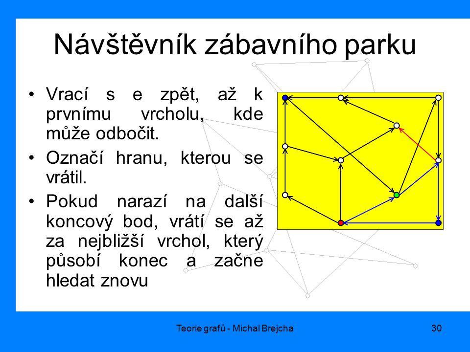 Teorie grafů - Michal Brejcha30 Návštěvník zábavního parku Vrací s e zpět, až k prvnímu vrcholu, kde může odbočit. Označí hranu, kterou se vrátil. Pok