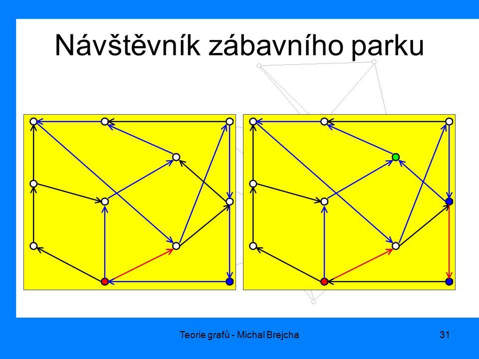 Teorie grafů - Michal Brejcha31 Návštěvník zábavního parku
