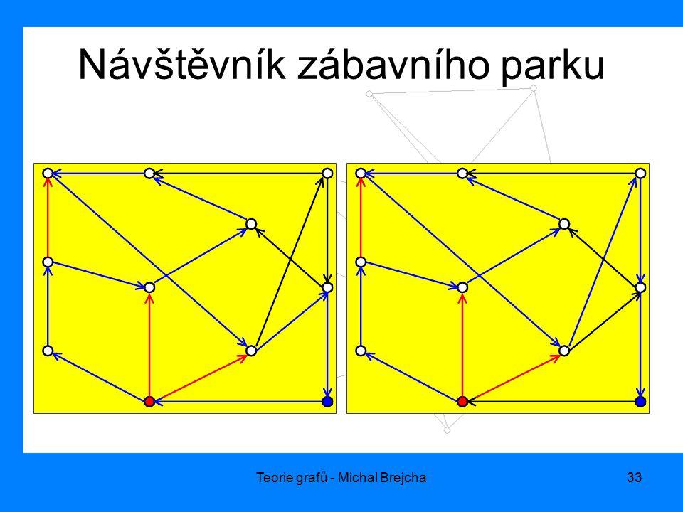 Teorie grafů - Michal Brejcha33 Návštěvník zábavního parku