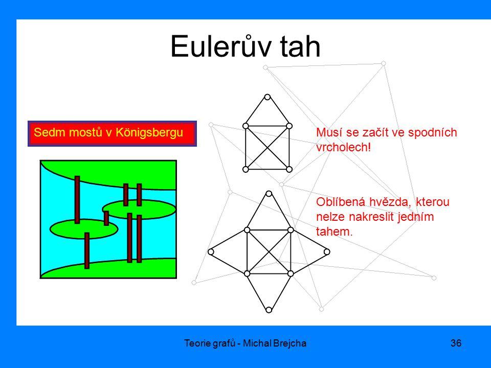 Teorie grafů - Michal Brejcha36 Eulerův tah Musí se začít ve spodních vrcholech! Oblíbená hvězda, kterou nelze nakreslit jedním tahem. Sedm mostů v Kö