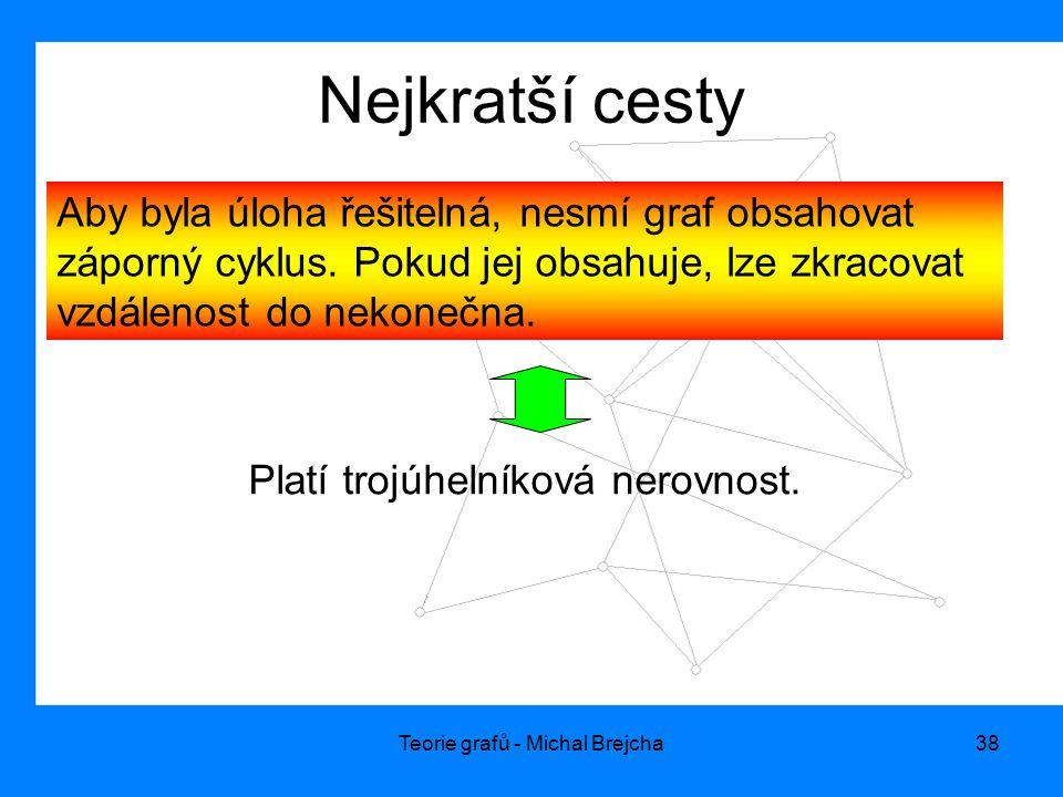 Teorie grafů - Michal Brejcha38 Nejkratší cesty Aby byla úloha řešitelná, nesmí graf obsahovat záporný cyklus. Pokud jej obsahuje, lze zkracovat vzdál
