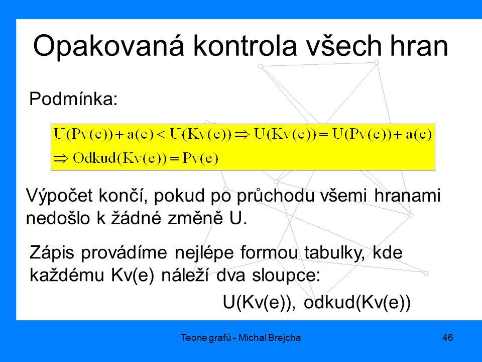 Teorie grafů - Michal Brejcha46 Opakovaná kontrola všech hran Podmínka: Výpočet končí, pokud po průchodu všemi hranami nedošlo k žádné změně U. Zápis