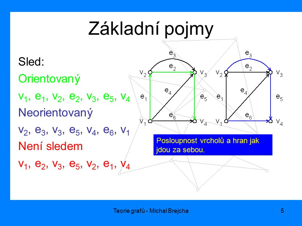 Teorie grafů - Michal Brejcha5 Základní pojmy Sled: Orientovaný v 1, e 1, v 2, e 2, v 3, e 5, v 4 Neorientovaný v 2, e 3, v 3, e 5, v 4, e 6, v 1 Není