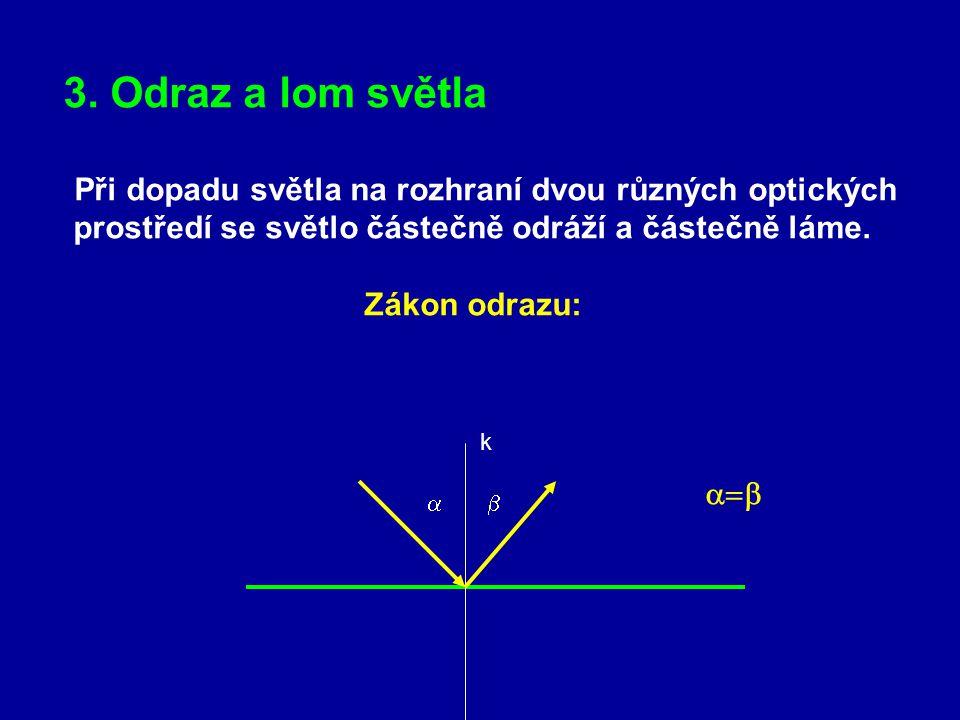 Pro šíření světla platí Huygensův princip: Z bodového zdroje světla se světlo šíří v kulových vlnoplochách.
