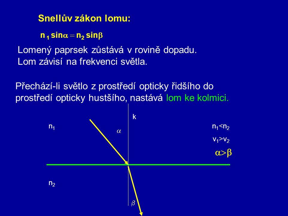 Zákon odrazu světla - úhel dopadu se rovná úhlu odrazu - odražený paprsek leží v rovině dopadu - úhel odrazu nezávisí na frekvenci, proto se světelné paprsky různých barev odrážejí stejně Index lomu n udává, kolikrát je rychlost světla v daném prostředí menší než ve vakuu n=c/v ≥ 1
