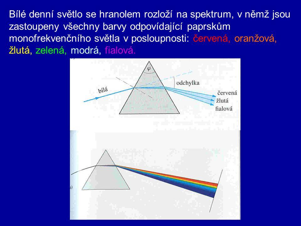5. Disperze světla (rozklad) Index lomu optického prostředí závisí na frekvenci světla a při normální disperzi se s rostoucí frekvencí zvětšuje.