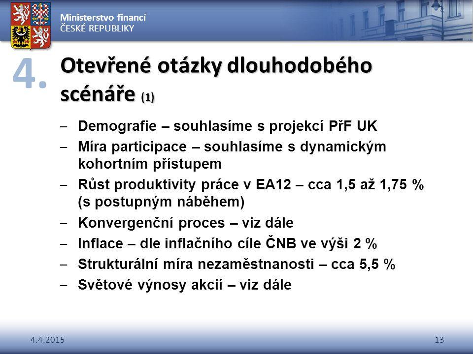 Ministerstvo financí ČESKÉ REPUBLIKY 4.4.201513 Otevřené otázky dlouhodobého scénáře (1) – Demografie – souhlasíme s projekcí PřF UK – Míra participac