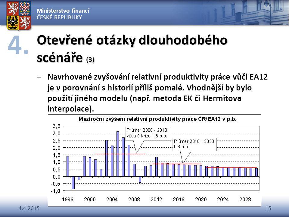 Ministerstvo financí ČESKÉ REPUBLIKY 4.4.201515 Otevřené otázky dlouhodobého scénáře (3) –Navrhované zvyšování relativní produktivity práce vůči EA12