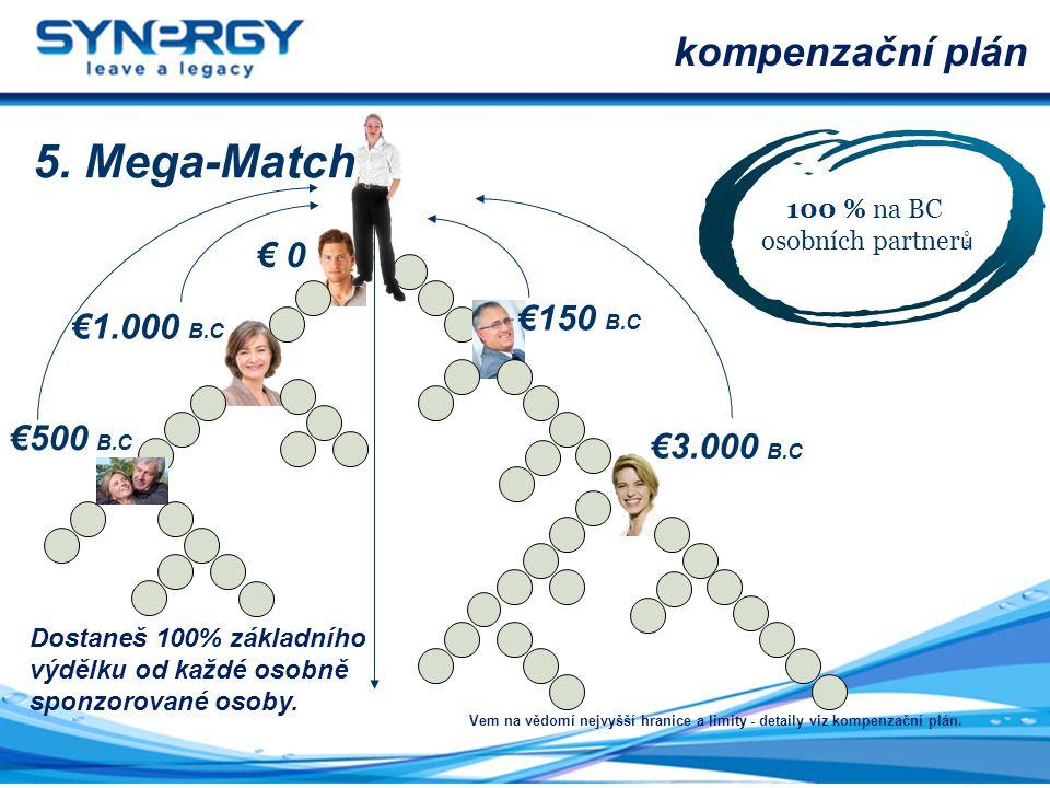 €500 B.C €1.000 B.C €3.000 B.C € 0 €150 B.C 5. Mega-Match ® Vem na vědomí nejvyšší hranice a limity - detaily viz kompenzační plán. 100 % na BC osobní