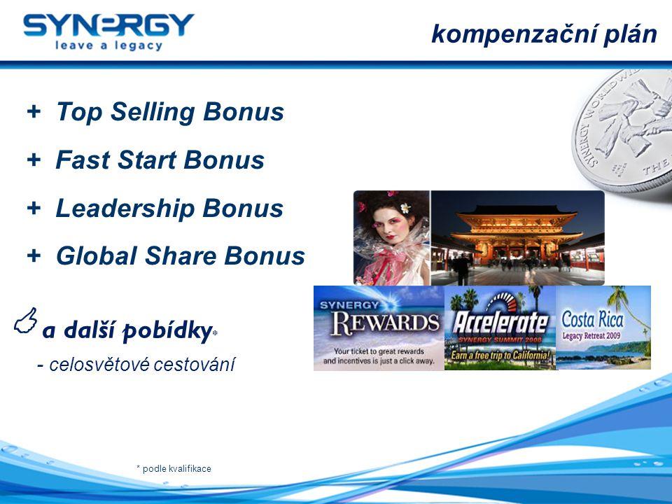 + Top Selling Bonus + Fast Start Bonus + Leadership Bonus + Global Share Bonus  a další pobídky * - celosvětové cestování * podle kvalifikace kompenzační plán