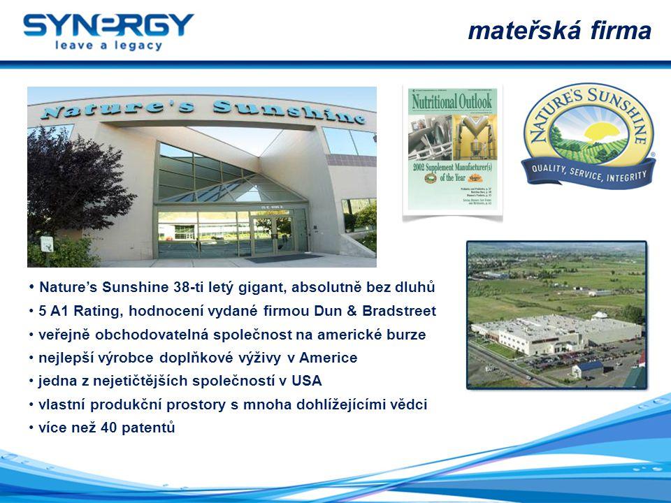 Nature's Sunshine 38-ti letý gigant, absolutně bez dluhů 5 A1 Rating, hodnocení vydané firmou Dun & Bradstreet veřejně obchodovatelná společnost na americké burze nejlepší výrobce doplňkové výživy v Americe jedna z nejetičtějších společností v USA vlastní produkční prostory s mnoha dohlížejícími vědci více než 40 patentů mateřská firma