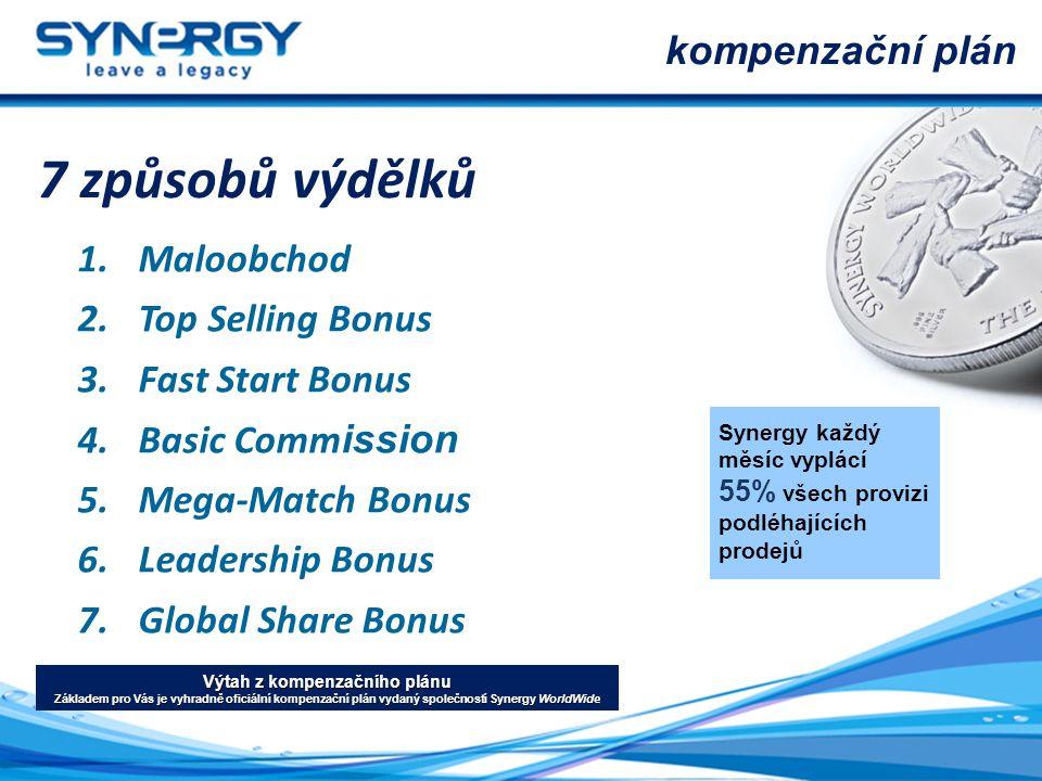 1.Maloobchod 2.Top Selling Bonus 3.Fast Start Bonus 4.Basic Comm ission 5.Mega-Match Bonus 6.Leadership Bonus 7.Global Share Bonus 7 způsobů výdělků Výtah z kompenzačního plánu Základem pro Vás je vyhradně oficiální kompenzační plán vydaný společností Synergy WorldWide kompenzační plán Synergy každý měsíc vyplácí 55% všech provizi podléhajících prodejů