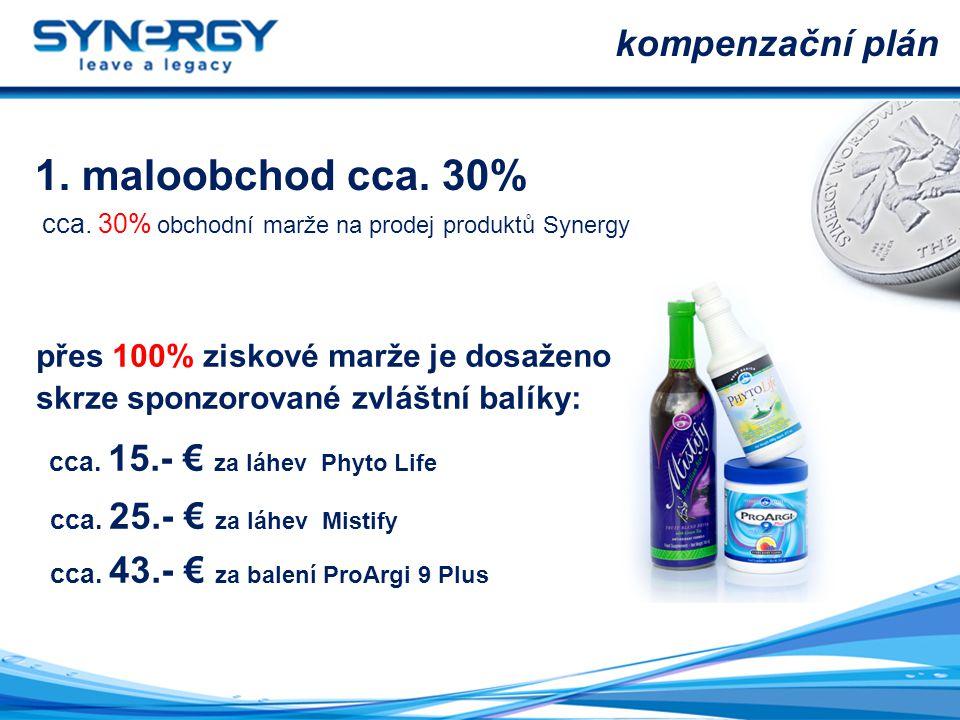 1. maloobchod cca. 30% cca. 30% obchodní marže na prodej produktů Synergy přes 100% ziskové marže je dosaženo skrze sponzorované zvláštní balíky: cca.