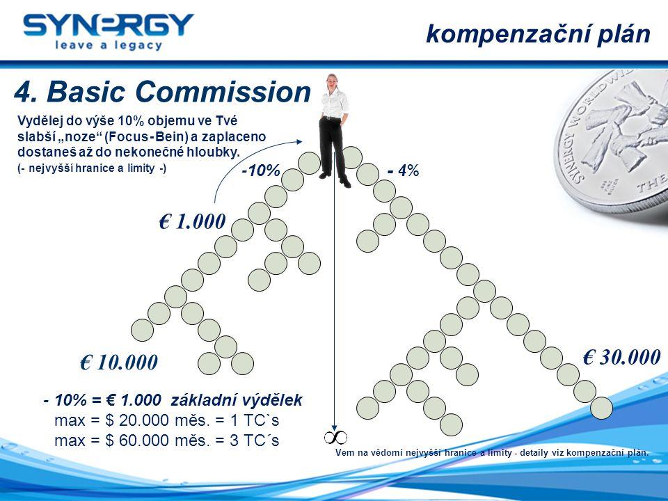 """€ 30.000 € 10.000 4. Basic Commission € 1.000 kompenzační plán - 4% -10% Vydělej do výše 10% objemu ve Tvé slabší """"noze"""" (Focus - Bein) a zaplaceno do"""