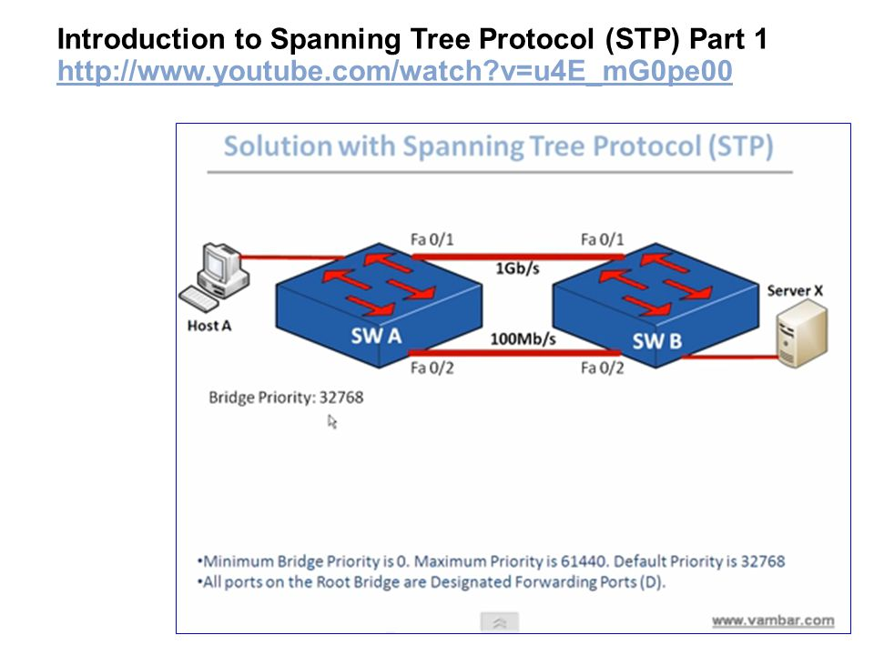 Introduction to Spanning Tree Protocol (STP) Part 1 http://www.youtube.com/watch v=u4E_mG0pe00 http://www.youtube.com/watch v=u4E_mG0pe00
