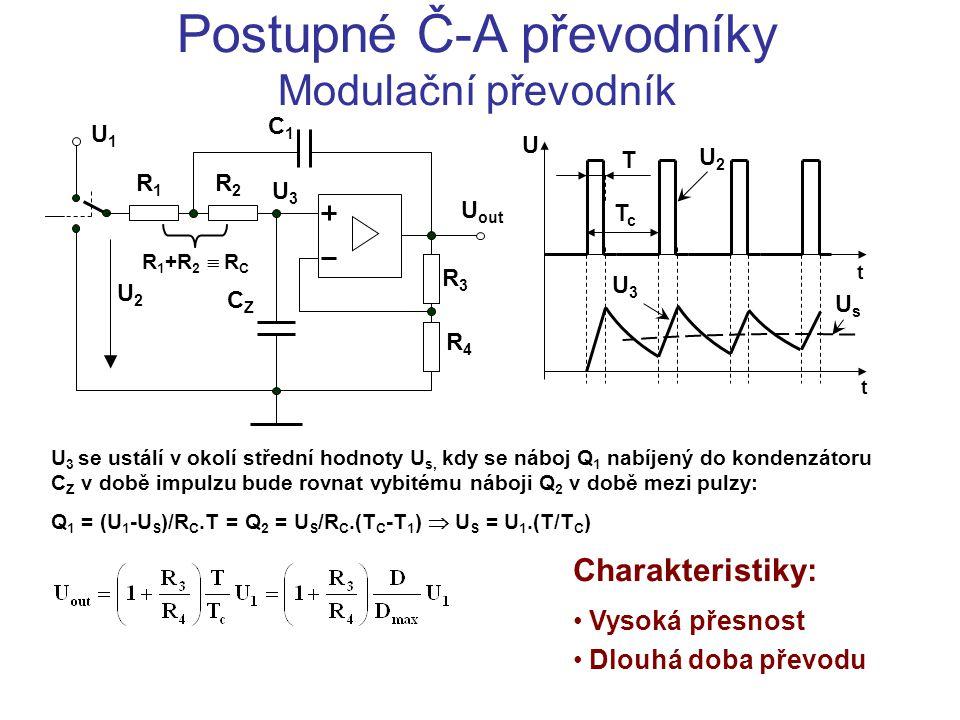 Postupné Č-A převodníky Modulační převodník Charakteristiky: Vysoká přesnost Dlouhá doba převodu t t T TcTc U2U2 U U3U3 UsUs U 3 se ustálí v okolí stř